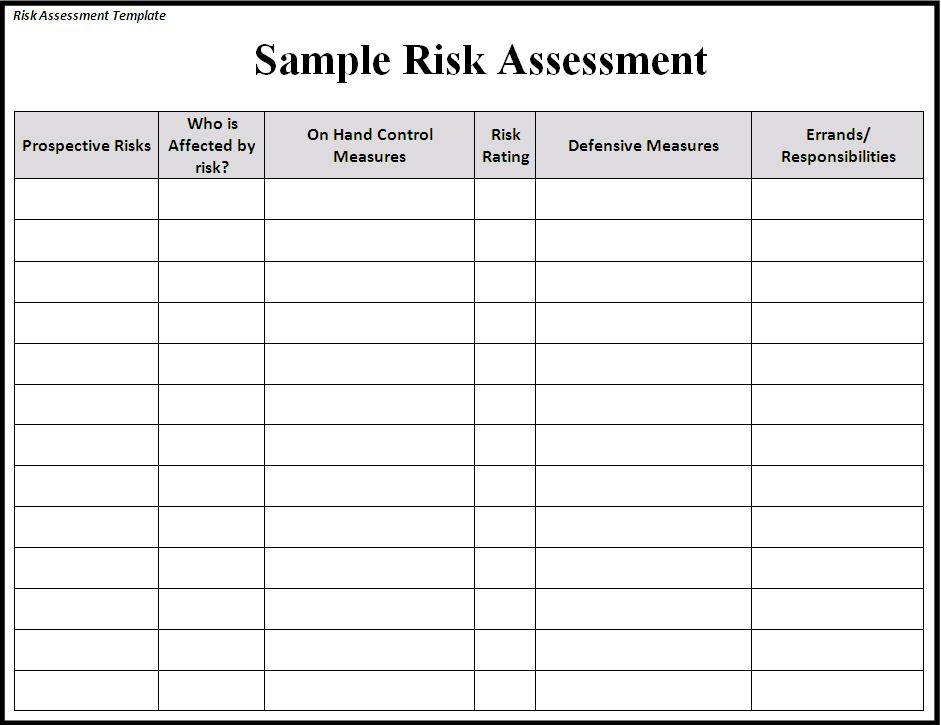 Here is a couple of examples of simple matrix for risk assessments: