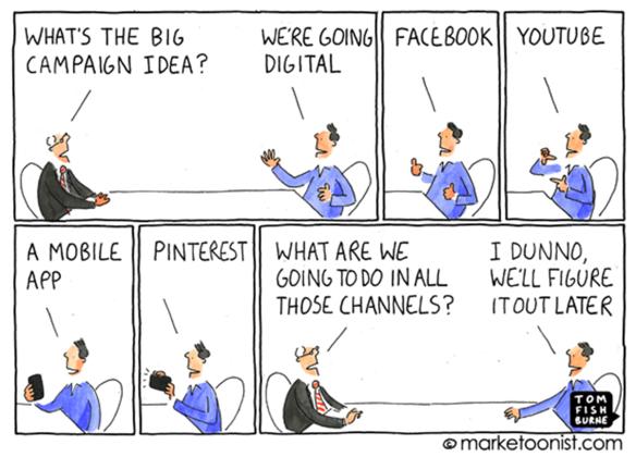 Social Media Cartoon